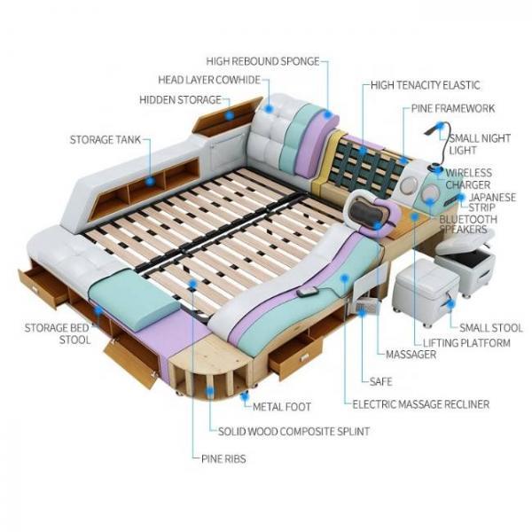 lettino da massaggio intelligente con molteplici funzioni e funzionalità